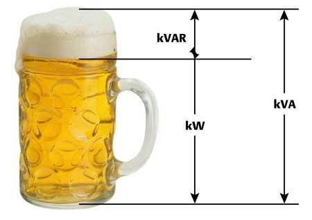 el-zap-reaktivna-pivo